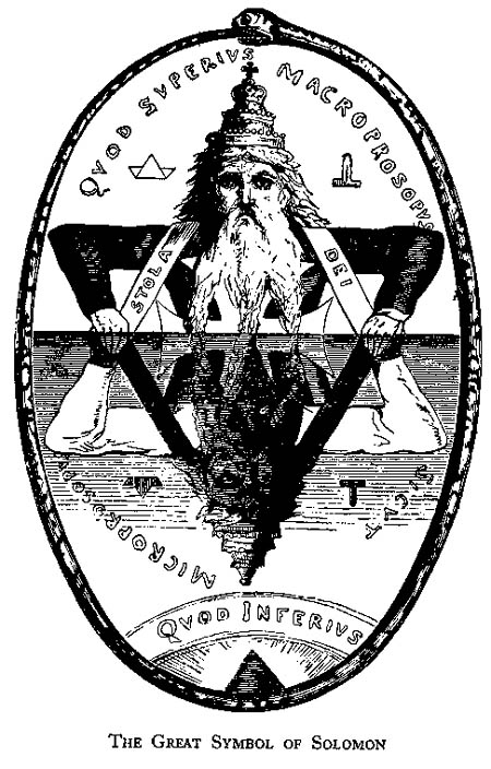 Seal of Solomon, front page of Eliphas Lévi's 'Transcendental Magic, its Doctrine and Ritual' (Source: Wikipedia)
