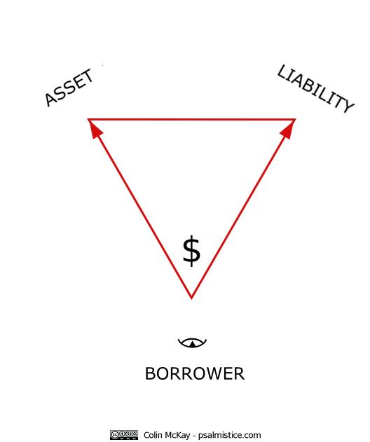 Borrower-CC_DE_red