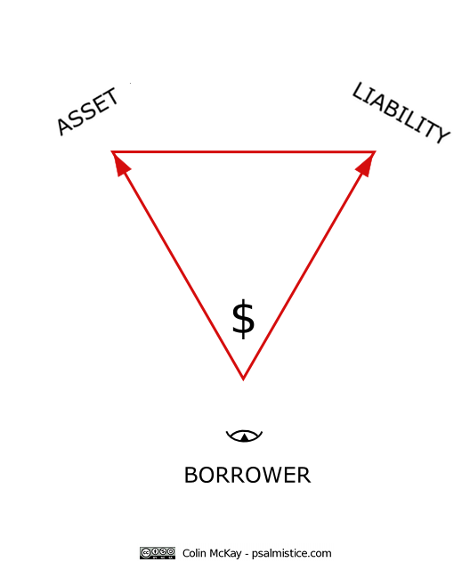 Borrower-CC_DE_red