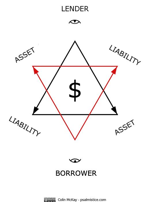 LOAN-STAR-CC_DE_red-borrower