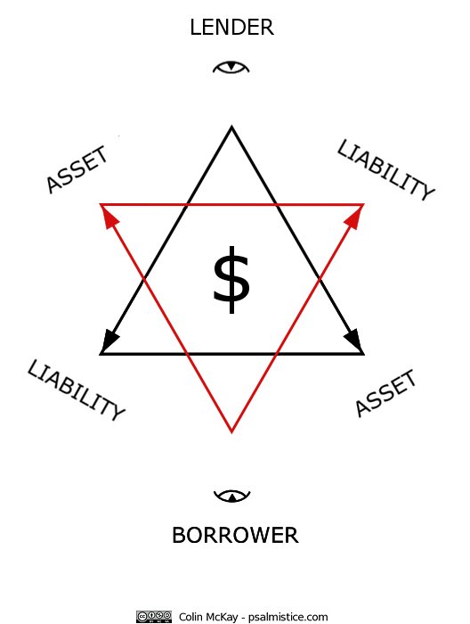 LOAN-STAR-CC_DE_red-borrower