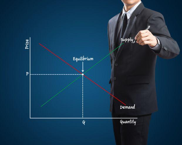 market-economics-system