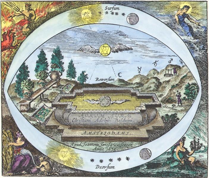 Frontispiece from Christian Adolf Balduin, Aureum superius et inferius aurae superioris et inferioris Hermeticum, Amsterdam, 1675
