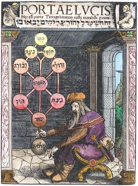 Joseph ben Abraham Gikatilla, Portae lucis, 1516